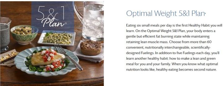 Optavia meal replacement