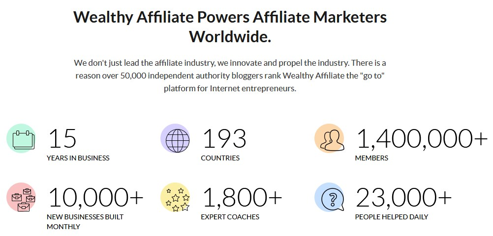 Wealthy Affiliate Stats