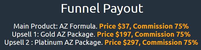 Az Formula Price Structure