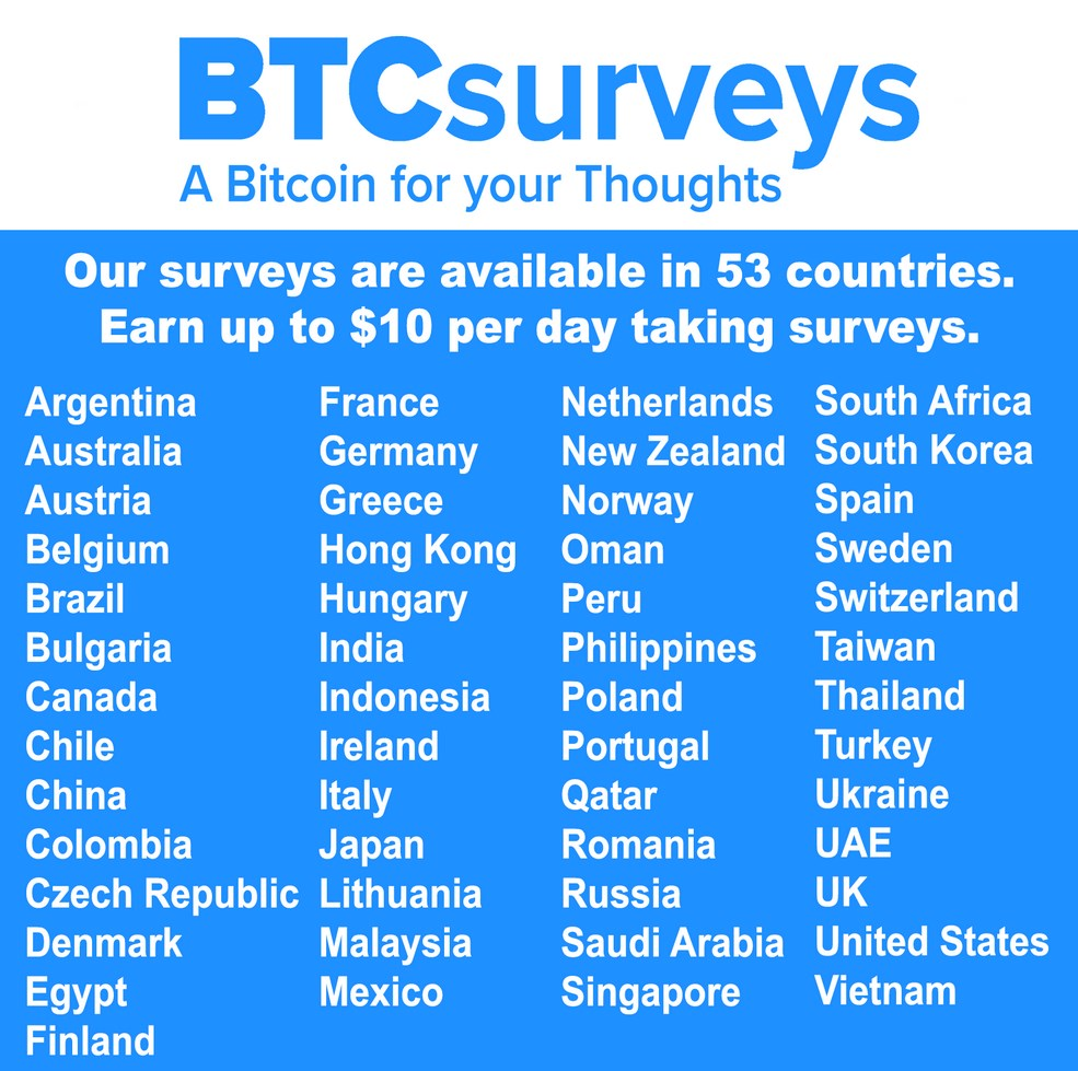BTCsurveys Availability