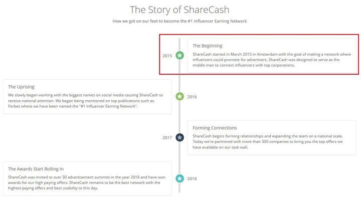 ShareCash Fake Story