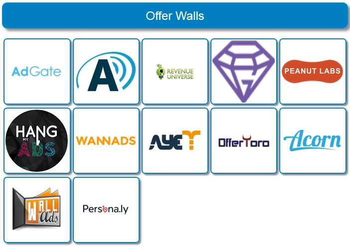 RewardingWays Offer Walls