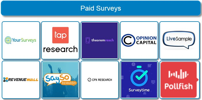 RewardingWays Paid Surveys