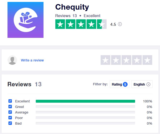 Chequity Review - Trustpilot Reviews